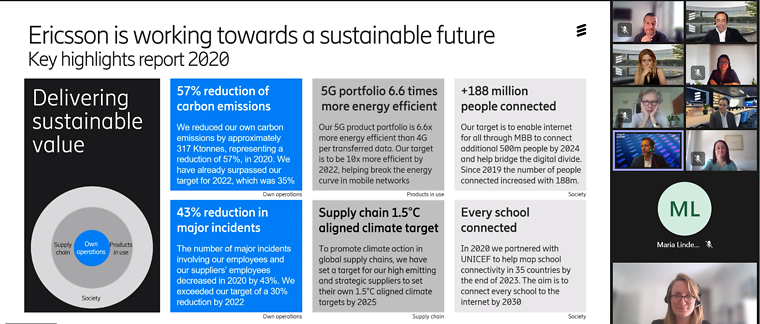 Ericsson Portugal working towards a sustainable future