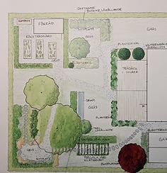 Planeringskiss av en trädgård